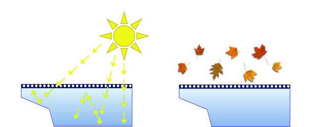 Solar Blanket Image